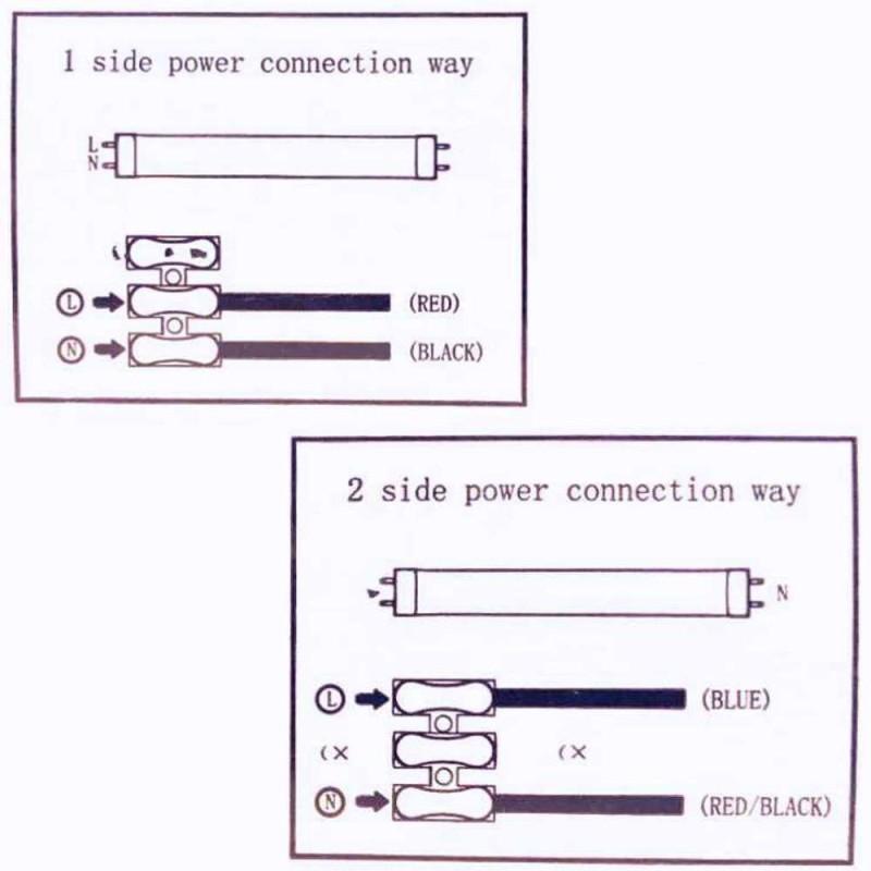 SAKA Red-3W